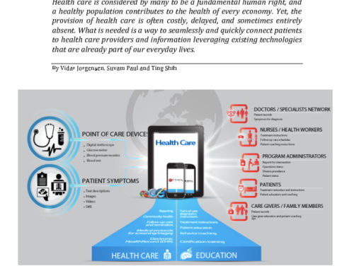 ClickMedix a Vision for the Future in Health Care
