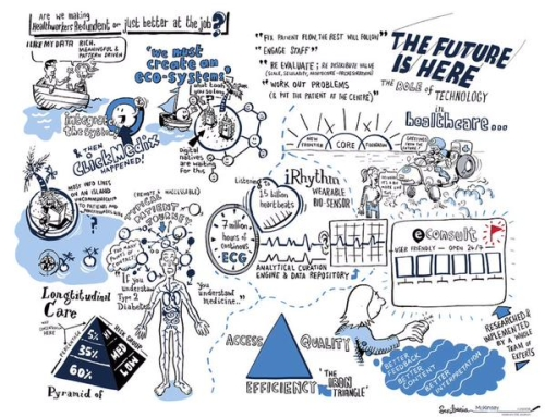 Future of Healthcare by McKinsey with ClickMedix
